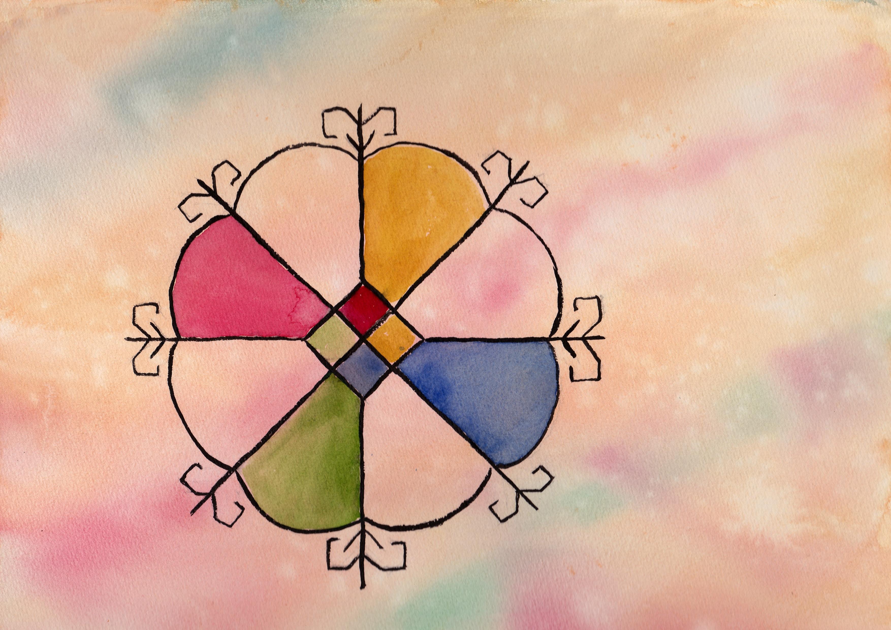 100 Hellige Symboler - Saules ZIme